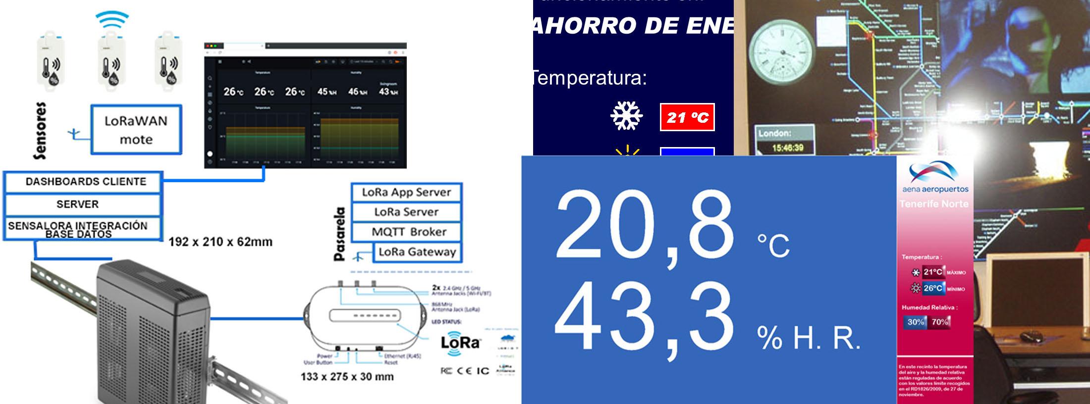 Control temperatura industria